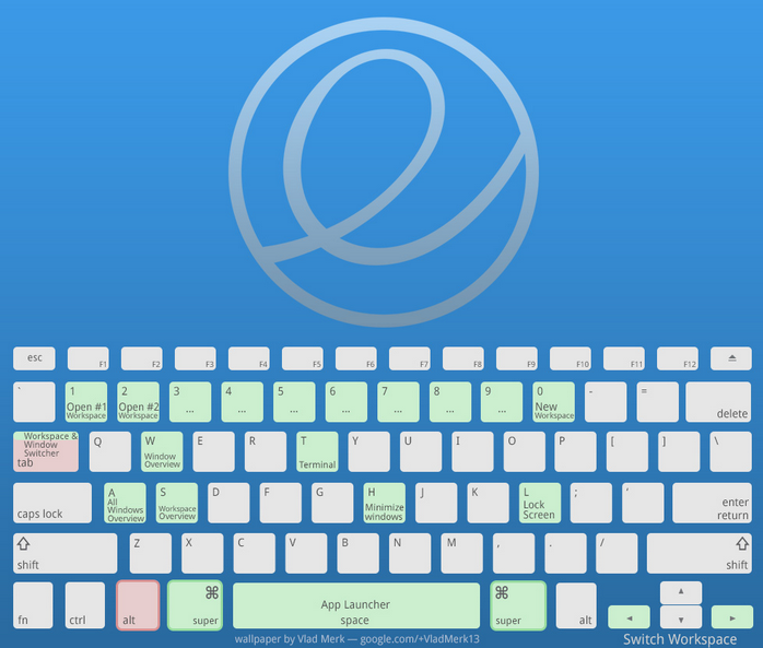 Hot Key Elementary OS Linux